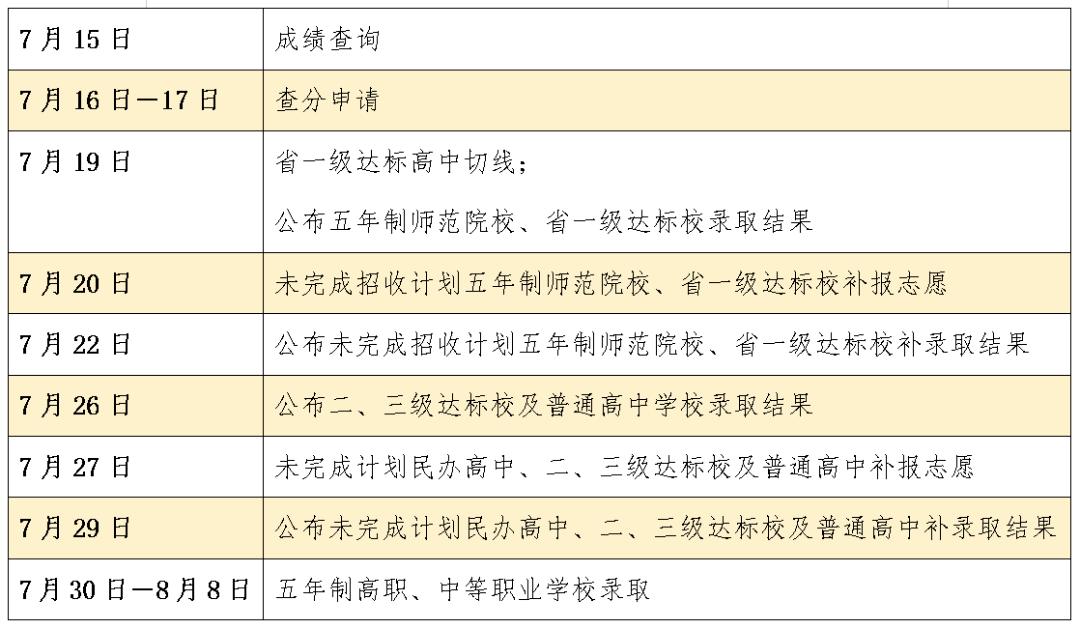 2021年莆田中考中招生日程安排表