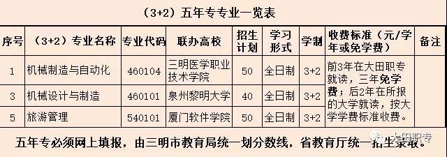 大田职业中专学校2021年录取分数线是多少