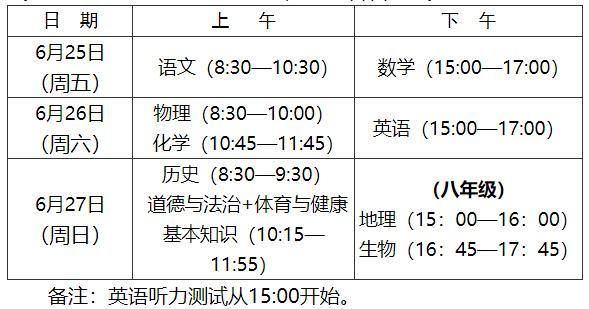 2021年福建中考考试时间及科目公布